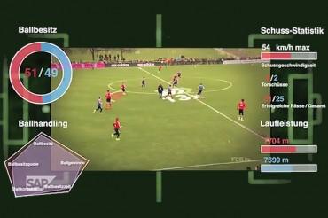 Le Bayern de Munich analyse les performances de ses joueurs avec du décisionnel en mémoire