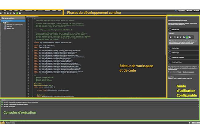 DSI, passez au développement dans le Cloud, l'exemple de Codenvy