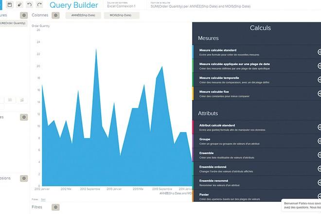 Avis sur Bime : logiciel de décisionnel en mode Saas