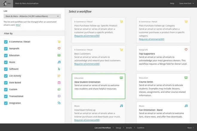 Avis sur Mailchimp : service d'emailing