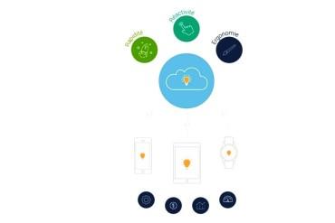 Construisez des Apps mobiles sur un socle agile chez Apps Panel