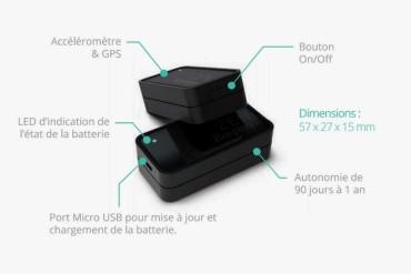 Internet des objets : Beepings ZEN, la balise GPS et radio miniature pour garder le lien
