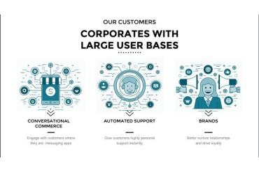 Concevez des agents conversationnels pour les services à forte audience grâce à Botfuel