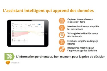 L'industrie fait place aux assistants intelligents avec Dataswati
