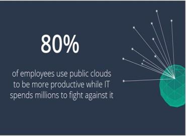 Tanker : protéger les adeptes du Shadow IT dans le Cloud public