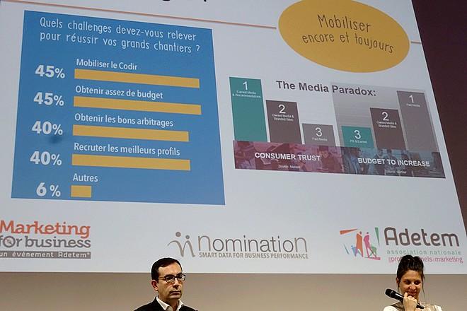 Chatbots : un chantier concret pour 13% des décideurs marketing en France